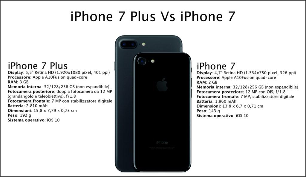 iphone 7 e 7 plus caratteristiche
