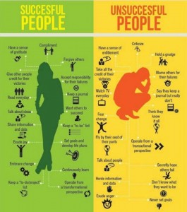success-vs-unsuccessful
