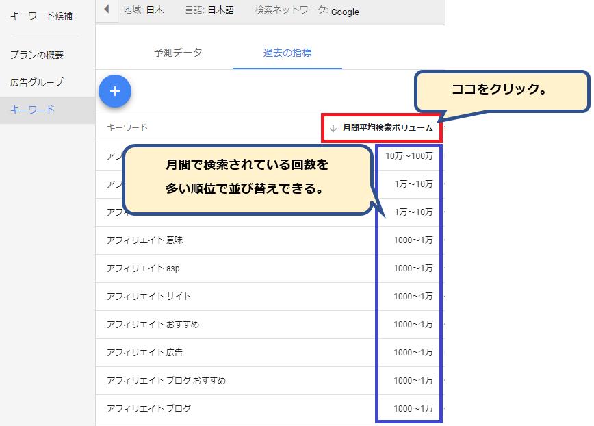 月間平均検索ボリュームを参照する。
