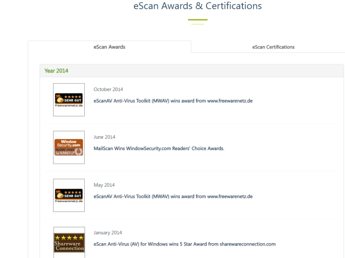 eScan Awards and certfications