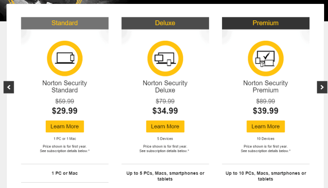 Norton Pricing Plans