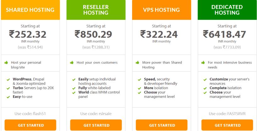 a2hosting pricing plans- BestWeb Hosting Providers In UK