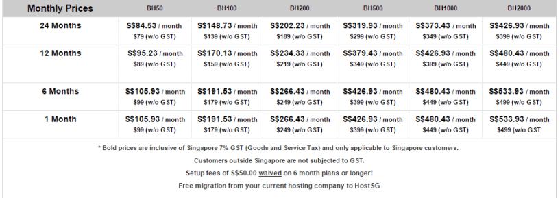 hostSG Business plans-BestWeb Hosting Service Providers In Singapore