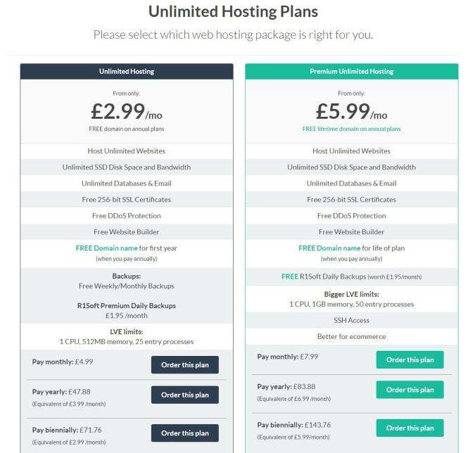 smart hosting pricing plans