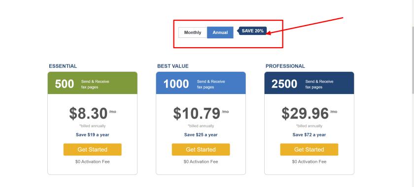 MetroFax annual pricing
