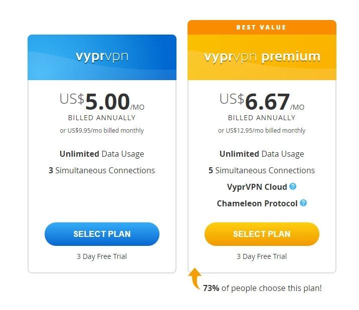 VyprVPN plans and pricing - best VPN for china