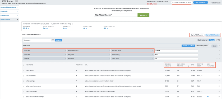 Keyword Ranker for Raven seo tools