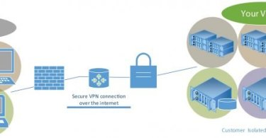 VPN TORRENTING GUIDE
