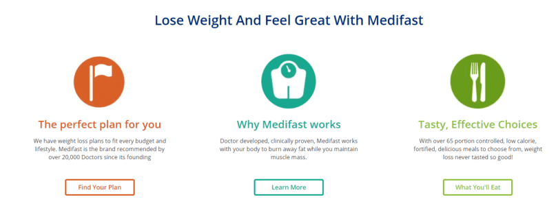 Medifast Coupon Codes- Weight Loss