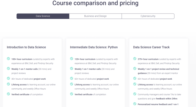 Springboard Pricing For Data Science Courses