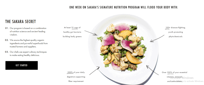 Sakara Life Coupon Codes- The Secret