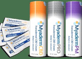 myaderm coupons