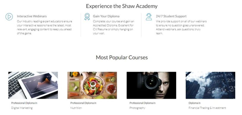 shawacademy coupon codes- Experience