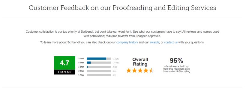 Scribendi Review- Customer Reviews