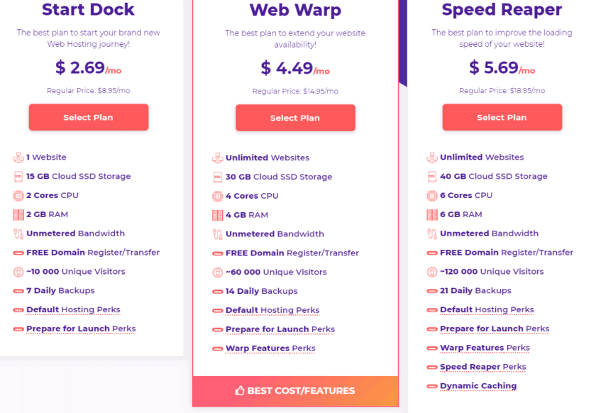pricing plan of hostarmada woocommerce hosting review