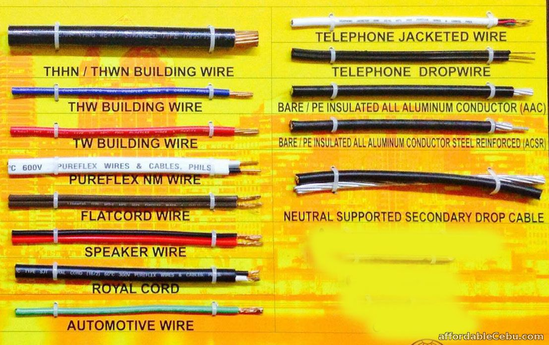Home Wiring Cable TypesWiring Diagram