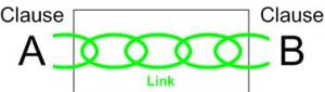Clause_Link
