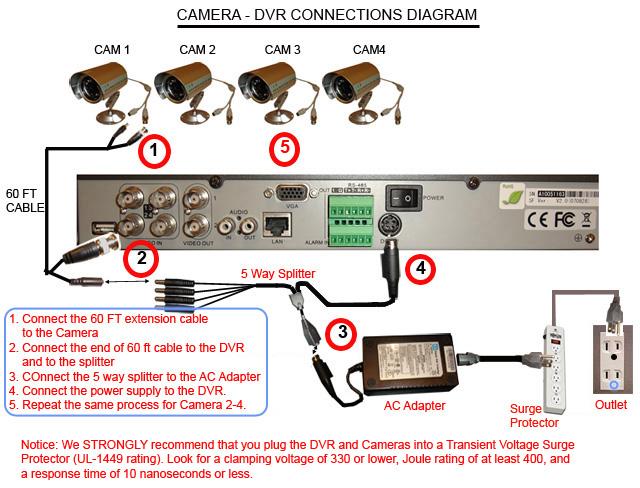 Q See QH32DVR4C 659 99 4Ch H 264 Pentaplex DVR With 320GB CIF