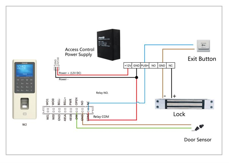 Card Access Wiring Diagram