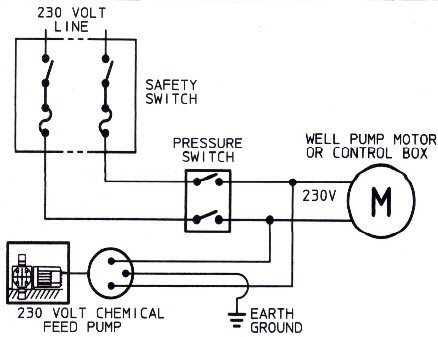 30 Rv Plug Wiring 120 Volt Diagram In Addition, 30, Free