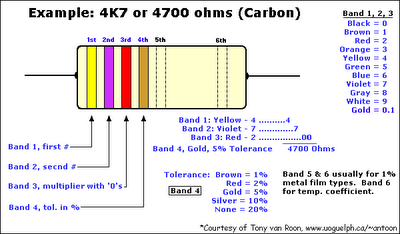 vga monitor cable wiring diagram keystone rv dealers in yuma az color code table for a carbon resistor | electronic circuit and layout