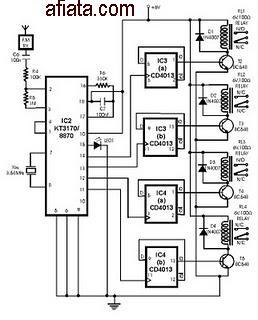 Radio Remote Control using DTMF receiver transceiver