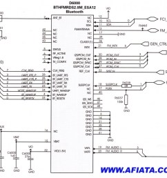 index of wp content uploads 2010 05 bluetooth circuit diagram for nokia 6110n using bthfmrds2 0m [ 1024 x 885 Pixel ]