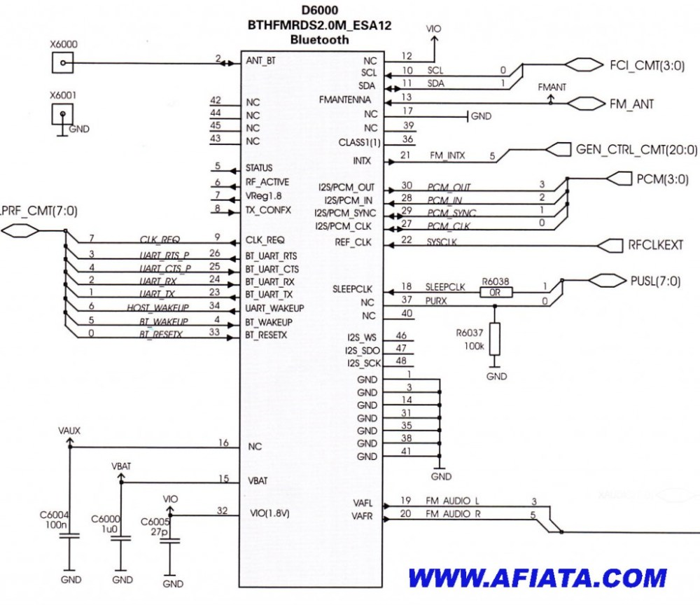 medium resolution of index of wp content uploads 2010 05 bluetooth circuit diagram for nokia 6110n using bthfmrds2 0m