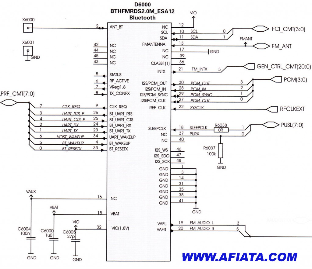 hight resolution of index of wp content uploads 2010 05 bluetooth circuit diagram for nokia 6110n using bthfmrds2 0m