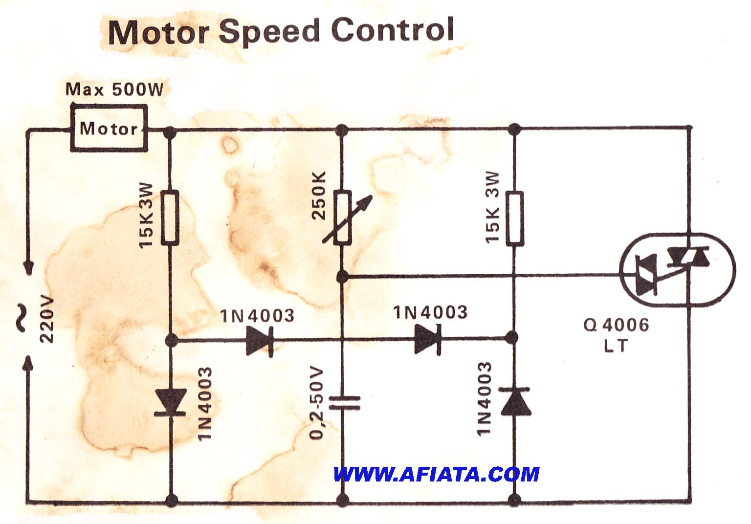 hight resolution of control of the motor speeds