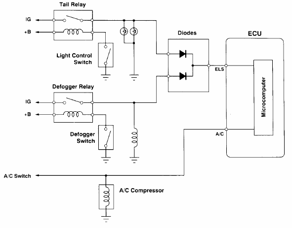 wiring diagram ac compressor wiring image wiring wiring diagram of window type air conditioner wiring auto wiring on wiring diagram ac compressor