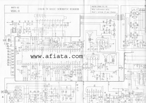 Television circuit | Electronic Circuit Diagram and Layout