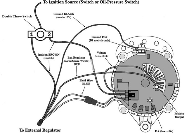 alternator wiring diagram free