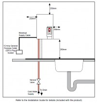 Point Of Use Water Heater, Point, Free Engine Image For