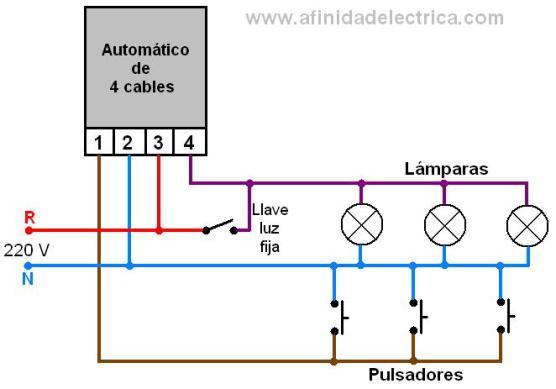 afinidad elctrica