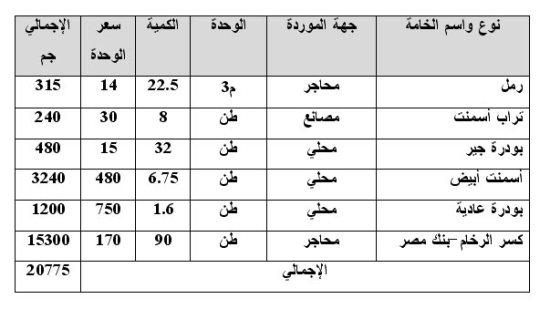 إنتاج بلاط كسر رخام بنك مصر