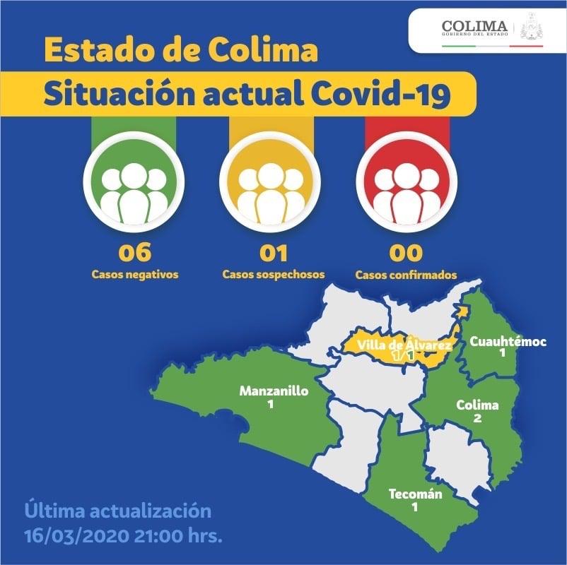 F8E35052 40B2 43DF 8053 7B0CE0108120 - 82 casos de COVID-19 en México y 171 sospechosos: Salud