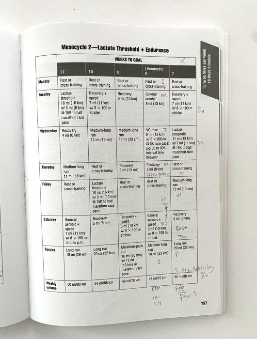 Advanced Marathon Training Plan