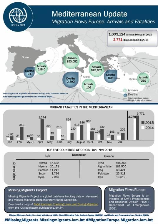 Mediterranean_Update_31_December 760