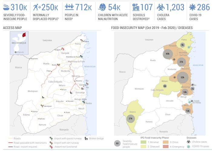 Mappa UNOCHA con dati del terrorismo a Cabo Delgado