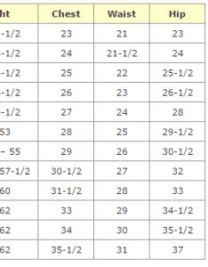 Girls clothes size chart also mersnoforum rh