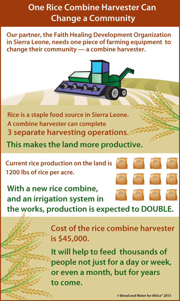 BWA_AgCampaign_Infographic