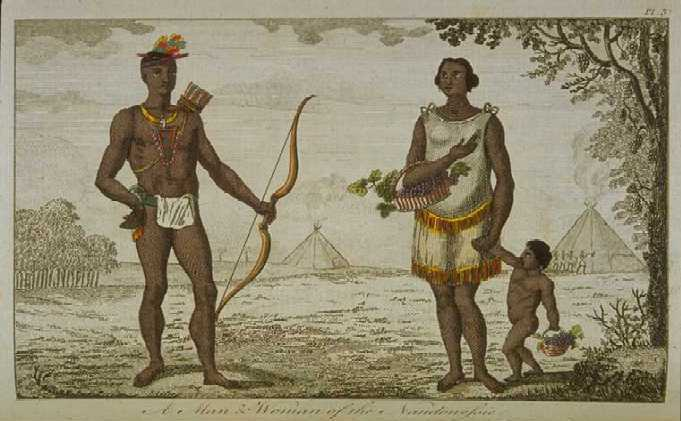 American Aborigines: First Americans