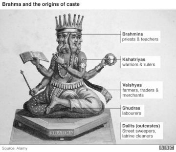 African presence in Ancient India and Caste System
