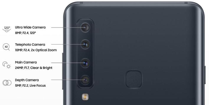 Camera bidding continues: more smartphones with four lenses