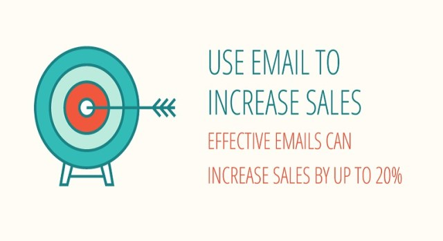 use email to increase sales