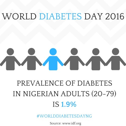 prevalence-of-diabetes-in-nigerian-adults-1
