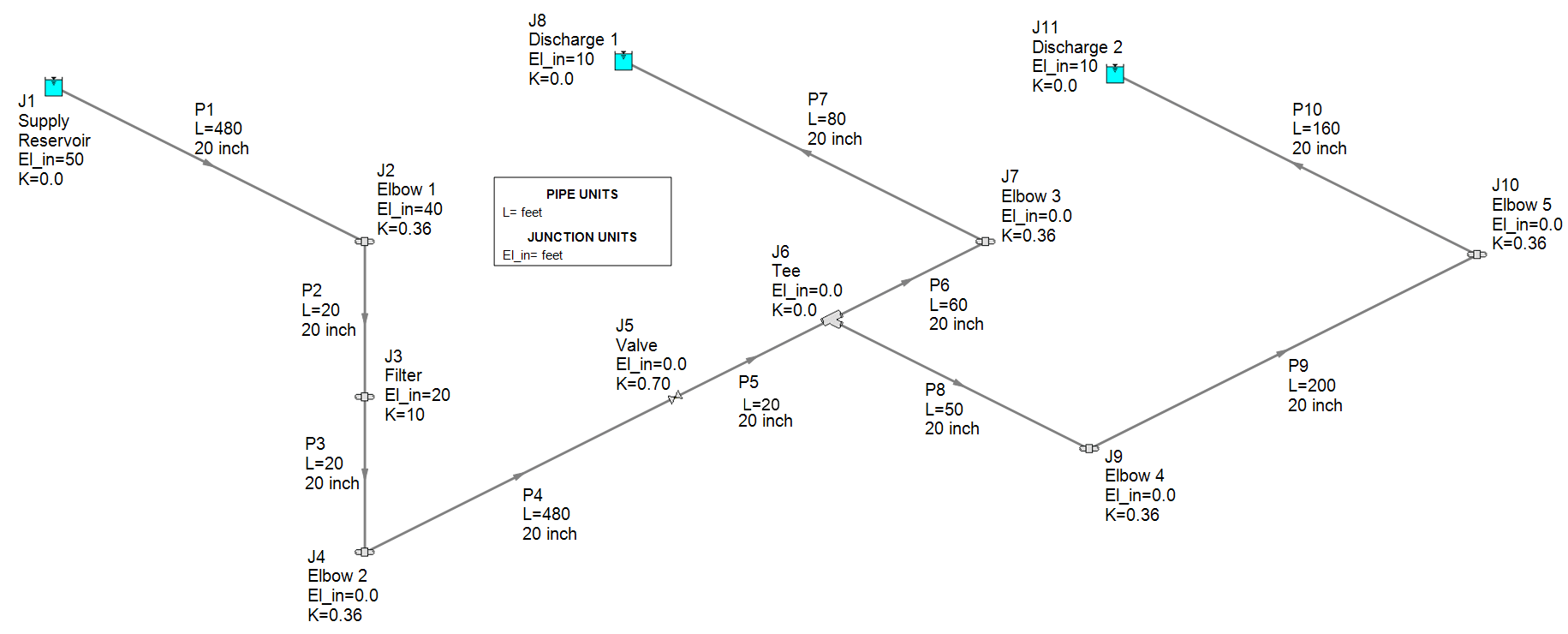 hight resolution of figure 1 complex piping system with junctions used to model point losses at the filter and elbows elevation changes and direction changes