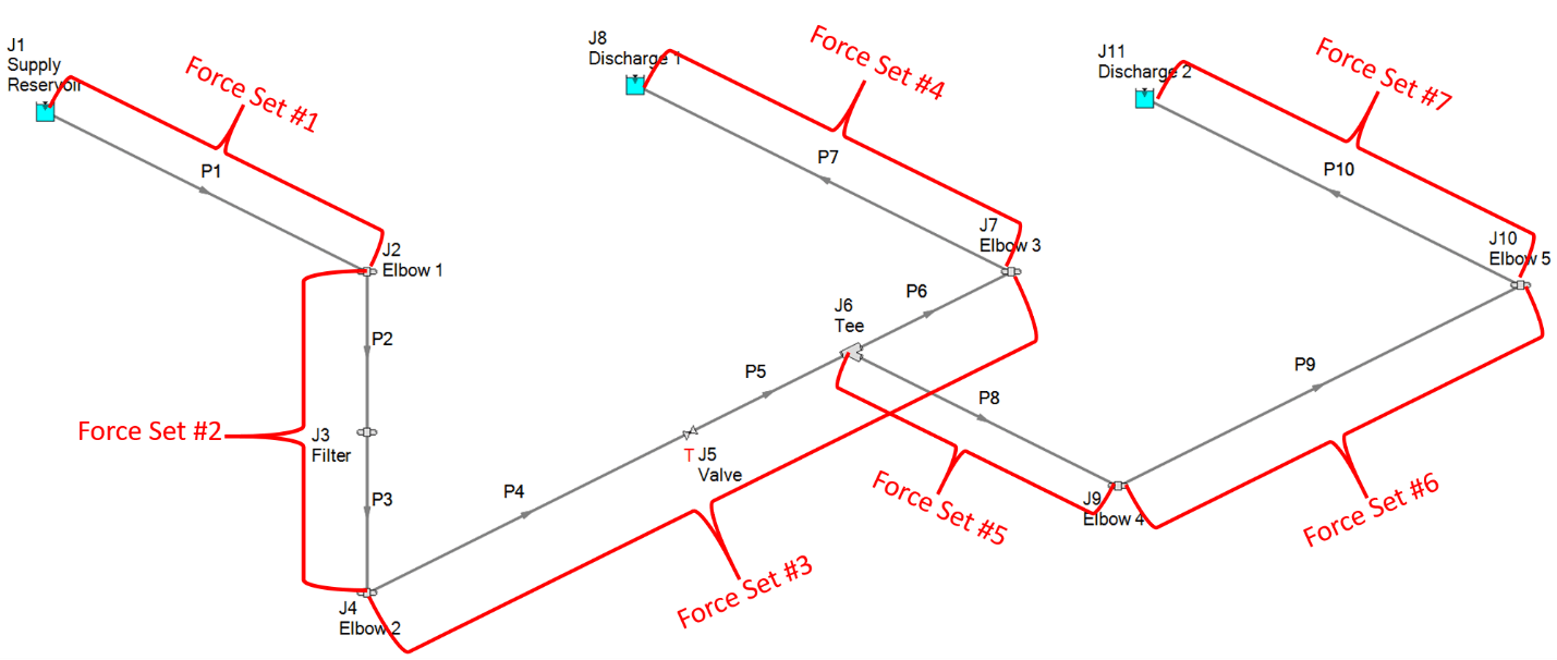 hight resolution of figure 3 seven different piping legs where the transient forces will be calculated between elbow to elbow pairs