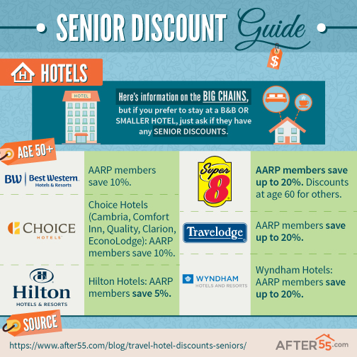 Travel Discounts for Seniors: Save on Hotels, Cruises and Car Rentals
